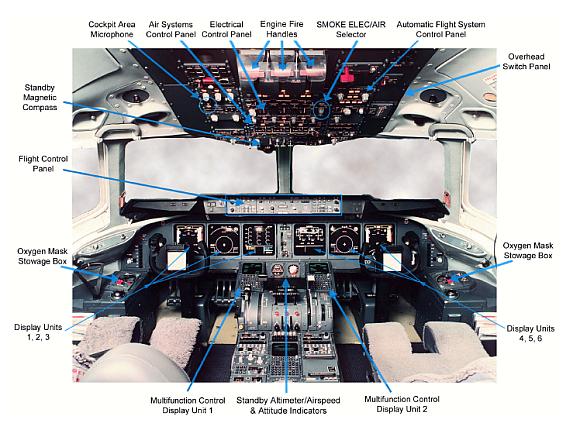 Cockpit-Übersicht einer MD-11 der Swissair - Foto/Grafik: TSB